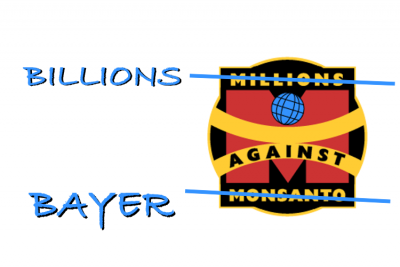Billions Against Bayer Logo